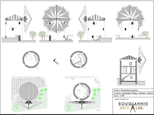 Αρχιτεκτονική Μελέτη